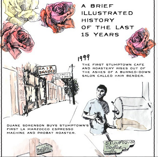 via @Stumptown, A Brief Illustrated History